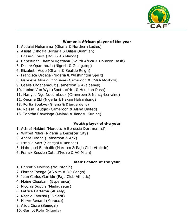 caf-women-african-player-of-th
