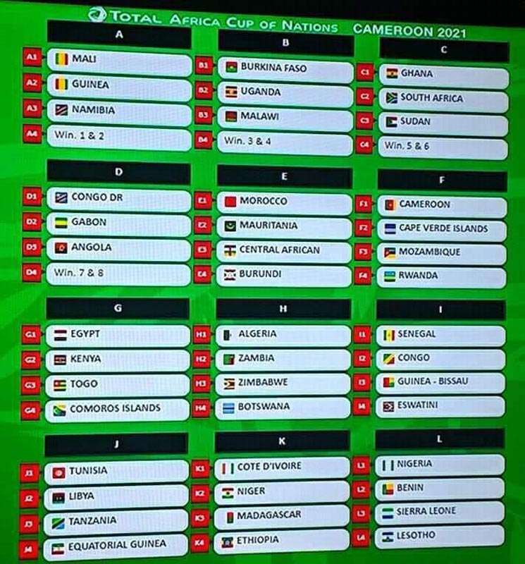 can2021-groupes-eliminatoires
